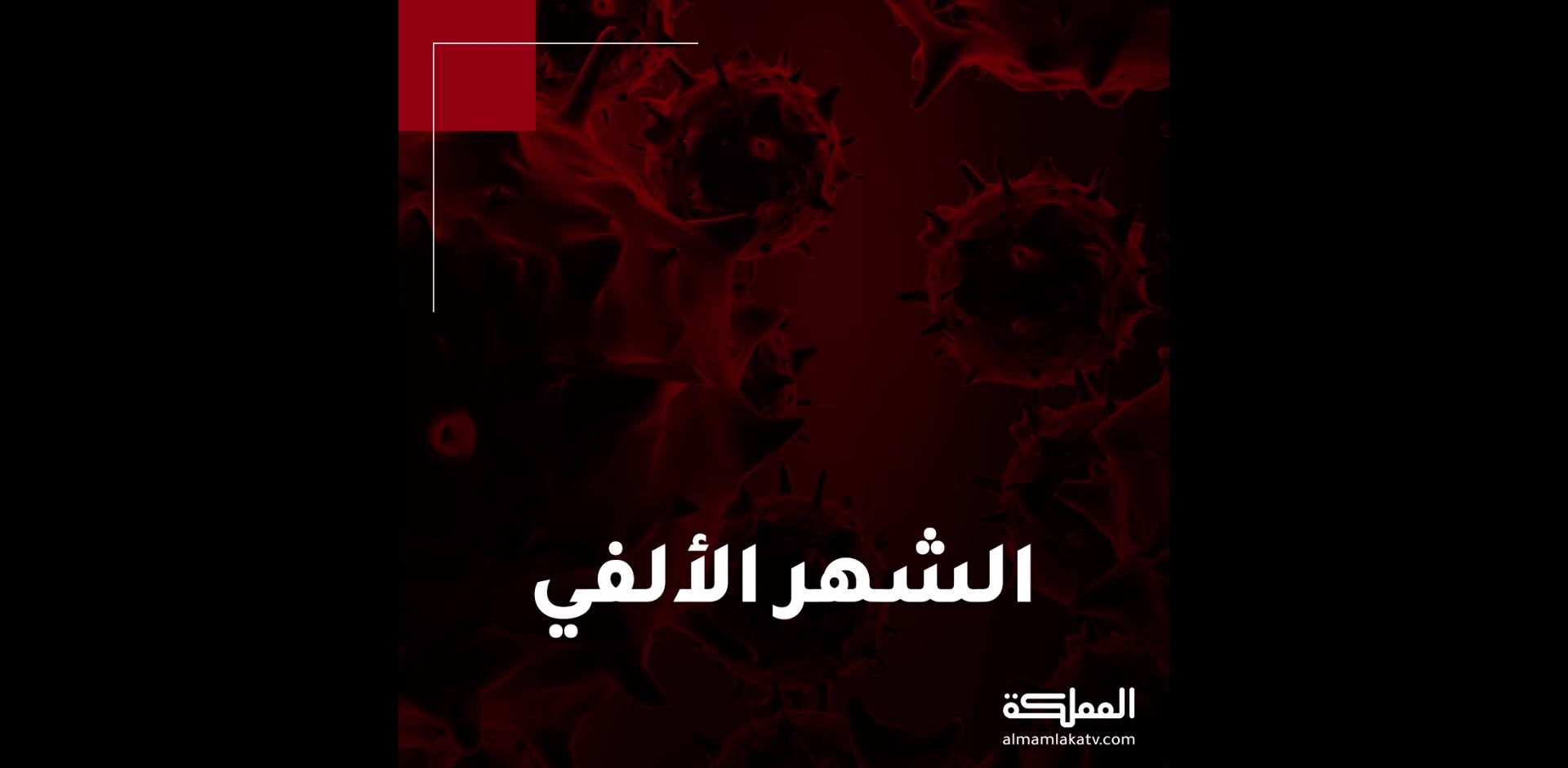 شهر واحد يرفع إصابات كورونا في الأردن 1246 إصابة وهو نصف عدد الإصابات منذ بدء الجائحة